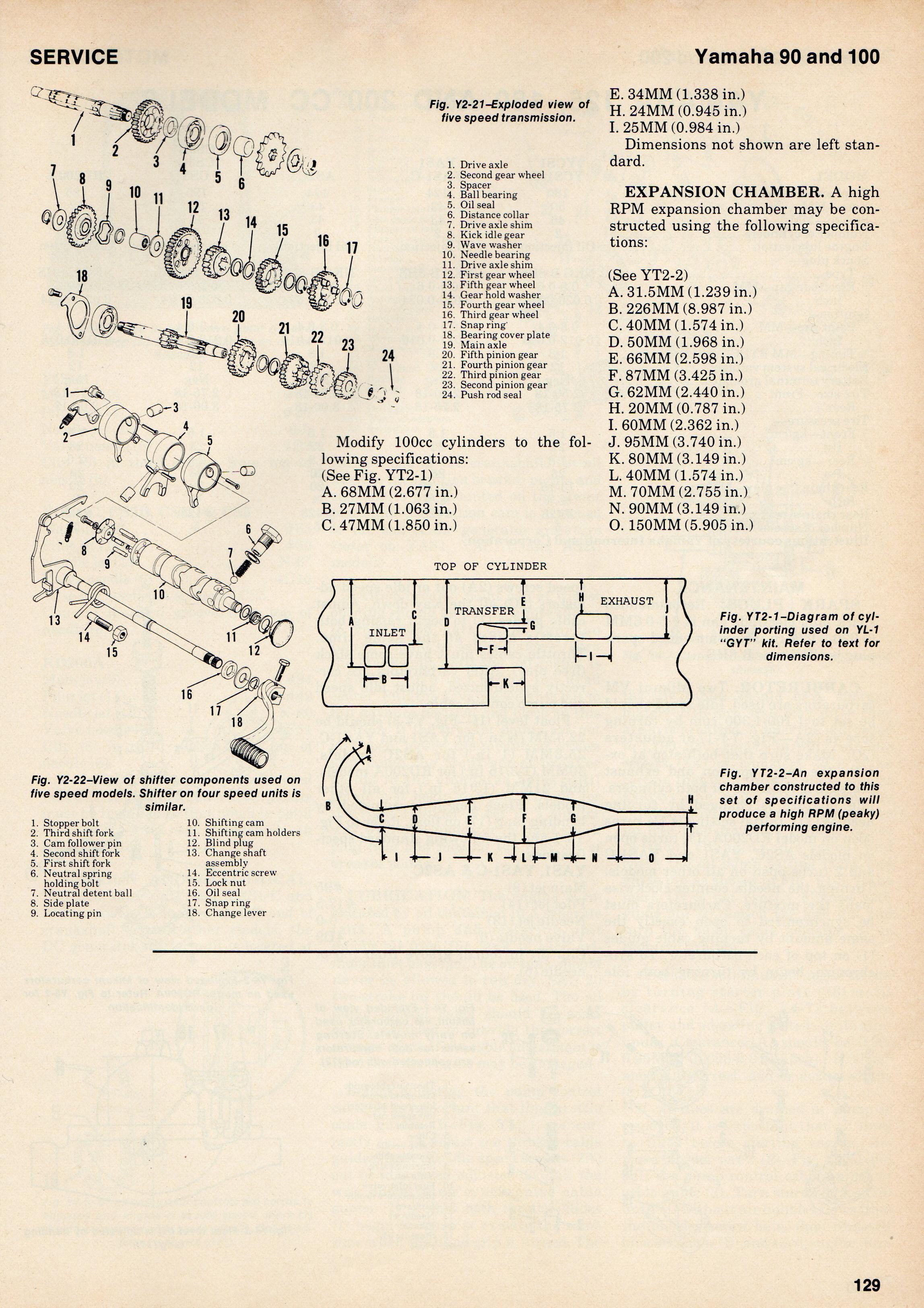 Yamaha Yl1 Wiring Diagram Harness Schematics Wetjet Vantech Twinjet Rh Motonut Com Golf Cart Raider
